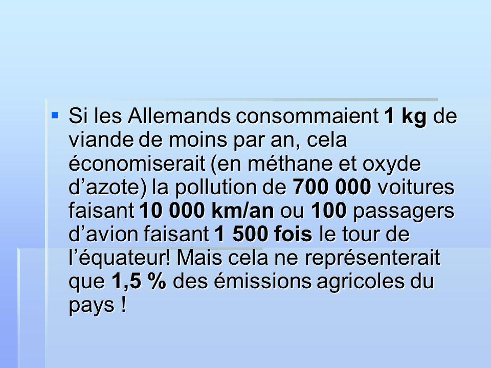 Si les Allemands consommaient 1 kg de viande de moins par an, cela économiserait (en méthane et oxyde dazote) la pollution de 700 000 voitures faisant 10 000 km/an ou 100 passagers davion faisant 1 500 fois le tour de léquateur.