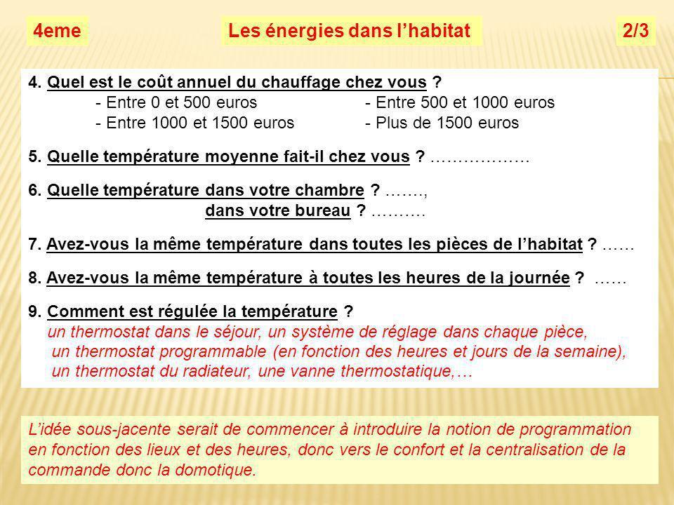 4.Quel est le coût annuel du chauffage chez vous .