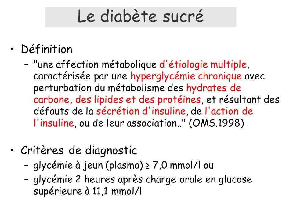 Hyperglycémie du DT2 : physiopathologie complexe l l Diminution de la sensibilité à linsuline - muscles, foie, adipocytes l l Défaut insulino-sécrétoire (absolu ou relatif) l l Défauts primaires inconnus l l Hyperglycémie chronique : 60 syndromes Insulino- sécrétion Insulino- résistance DT2 GÉNÉTIQUE ENVIRONNEMENT