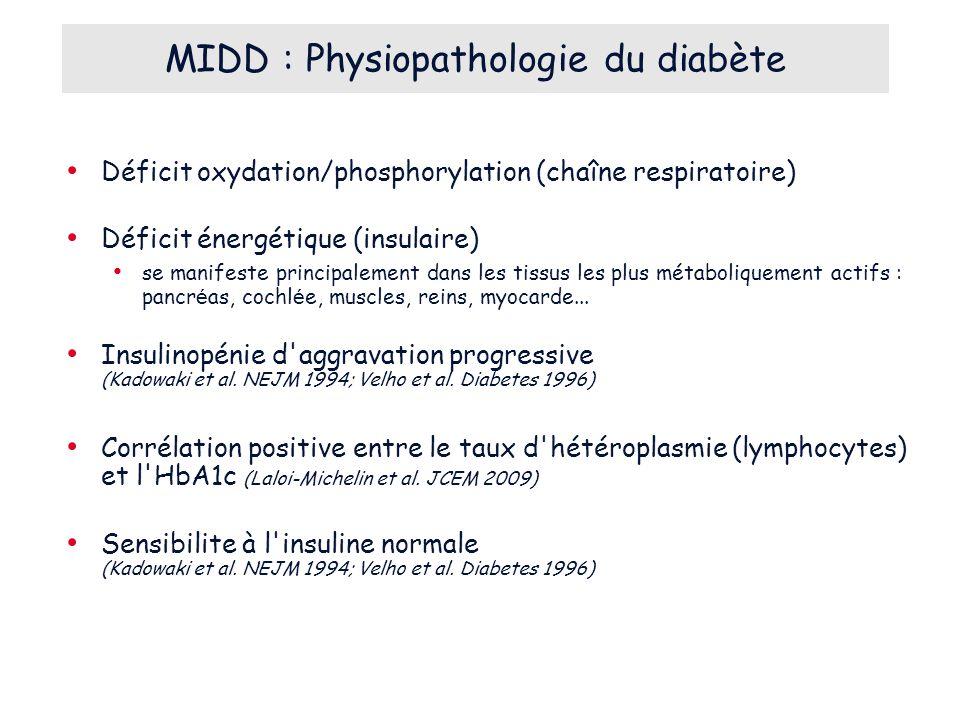 Déficit oxydation/phosphorylation (chaîne respiratoire) Déficit énergétique (insulaire) se manifeste principalement dans les tissus les plus métaboliquement actifs : pancr é as, cochl é e, muscles, reins, myocarde...