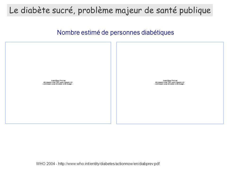 Le diabète sucré, problème majeur de santé publique WHO 2004 - http://www.who.int/entity/diabetes/actionnow/en/diabprev.pdf Nombre estimé de personnes diabétiques