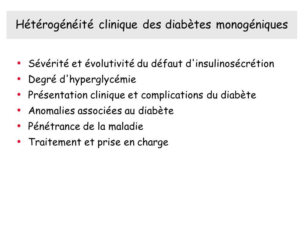 Hétérogénéité clinique des diabètes monogéniques Sévérité et évolutivité du défaut d insulinosécrétion Degré d hyperglycémie Présentation clinique et complications du diabète Anomalies associées au diabète Pénétrance de la maladie Traitement et prise en charge