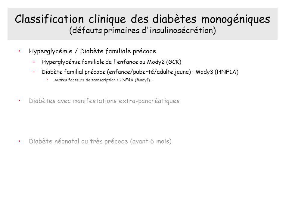Classification clinique des diabètes monogéniques (défauts primaires d insulinosécrétion) Hyperglycémie / Diabète familiale précoce –Hyperglycémie familiale de l enfance ou Mody2 (GCK) –Diabète familial précoce (enfance/puberté/adulte jeune) : Mody3 (HNF1A) Autres facteurs de transcription : HNF4A (Mody1)… Diabètes avec manifestations extra-pancréatiques Diabète néonatal ou très précoce (avant 6 mois)