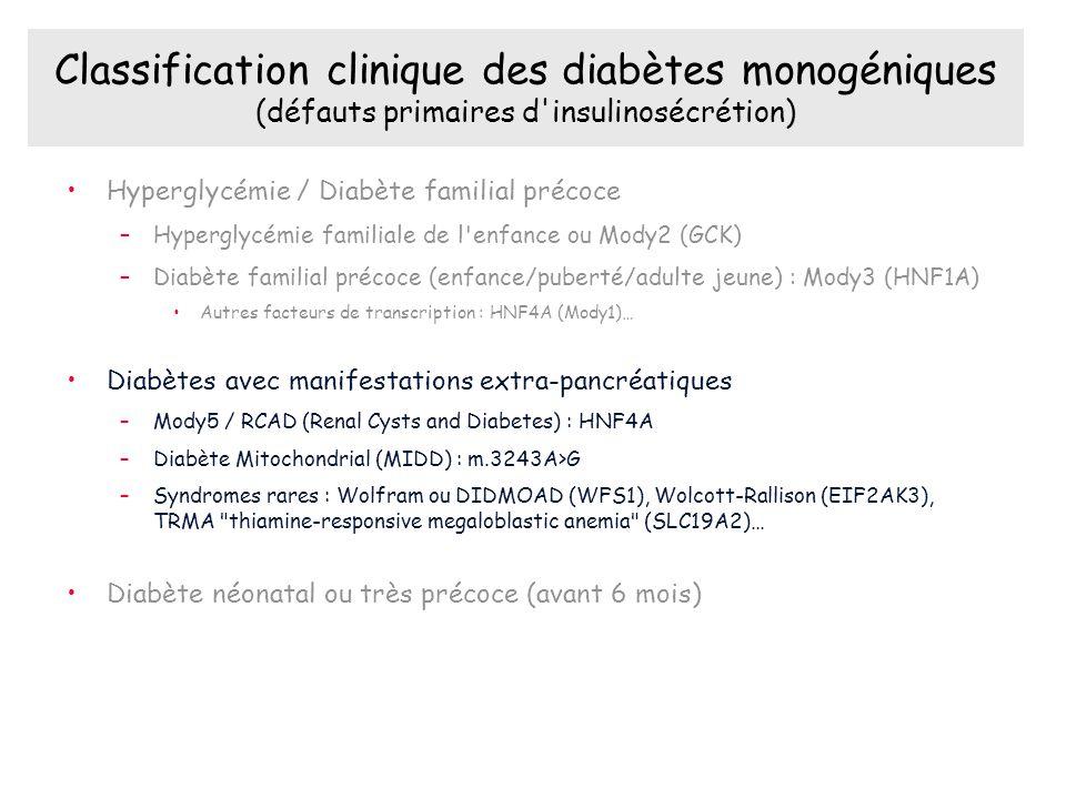 Classification clinique des diabètes monogéniques (défauts primaires d insulinosécrétion) Hyperglycémie / Diabète familial précoce –Hyperglycémie familiale de l enfance ou Mody2 (GCK) –Diabète familial précoce (enfance/puberté/adulte jeune) : Mody3 (HNF1A) Autres facteurs de transcription : HNF4A (Mody1)… Diabètes avec manifestations extra-pancréatiques –Mody5 / RCAD (Renal Cysts and Diabetes) : HNF4A –Diabète Mitochondrial (MIDD) : m.3243A>G –Syndromes rares : Wolfram ou DIDMOAD (WFS1), Wolcott-Rallison (EIF2AK3), TRMA thiamine-responsive megaloblastic anemia (SLC19A2)… Diabète néonatal ou très précoce (avant 6 mois)