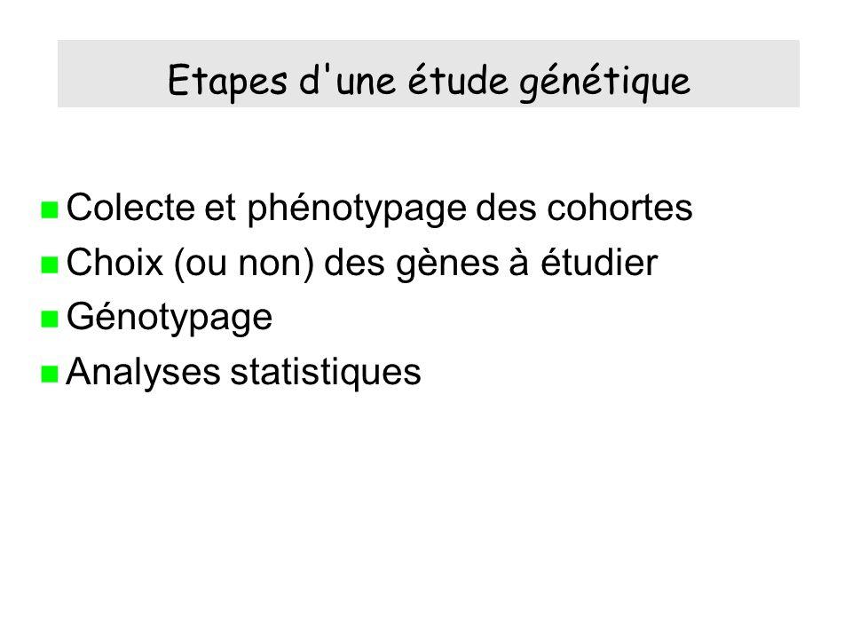 Colecte et phénotypage des cohortes Choix (ou non) des gènes à étudier Génotypage Analyses statistiques Etapes d une étude génétique