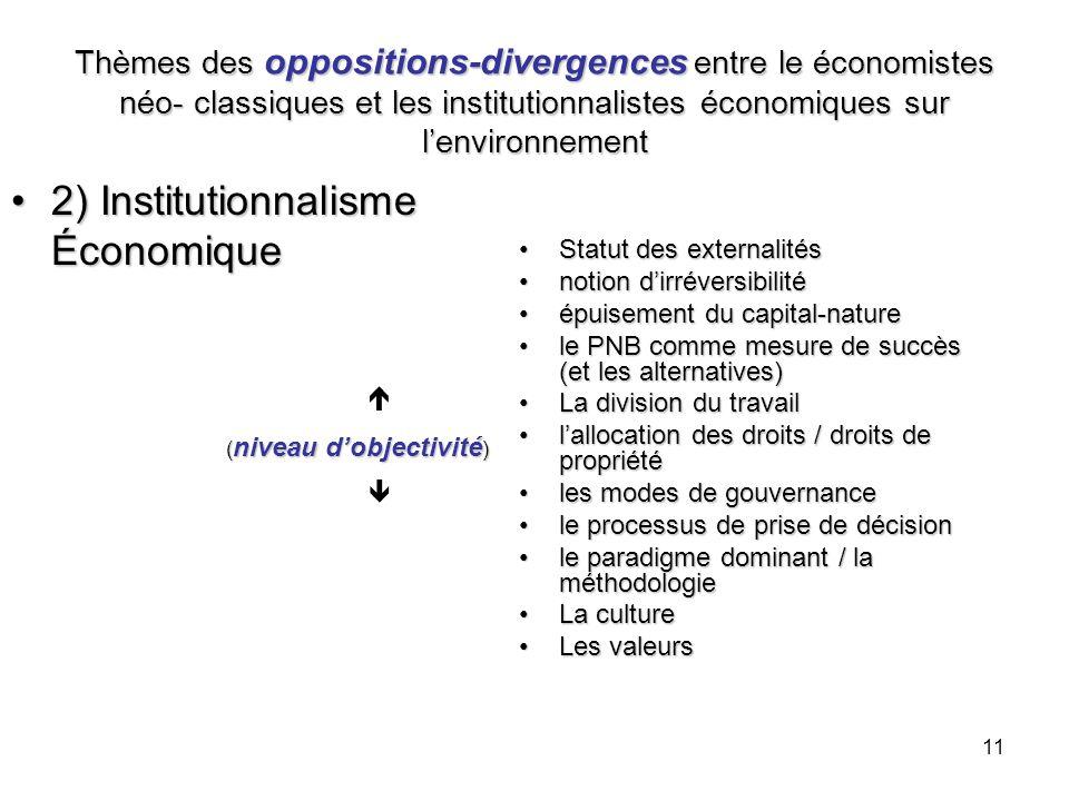 11 Thèmes des oppositions-divergences entre le économistes néo- classiques et les institutionnalistes économiques sur lenvironnement 2) Institutionnal
