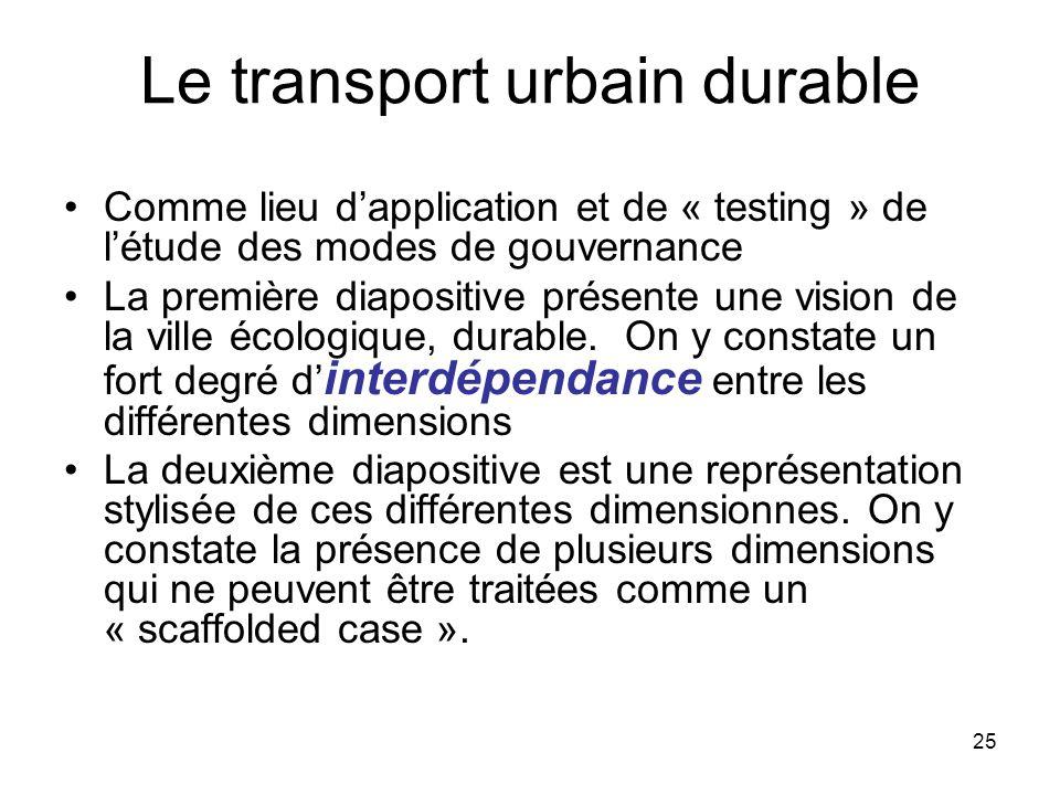 25 Le transport urbain durable Comme lieu dapplication et de « testing » de létude des modes de gouvernance La première diapositive présente une visio