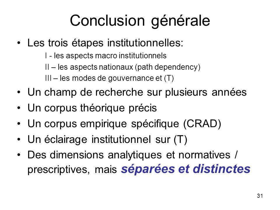 31 Conclusion générale Les trois étapes institutionnelles: I - les aspects macro institutionnels II – les aspects nationaux (path dependency) III – le