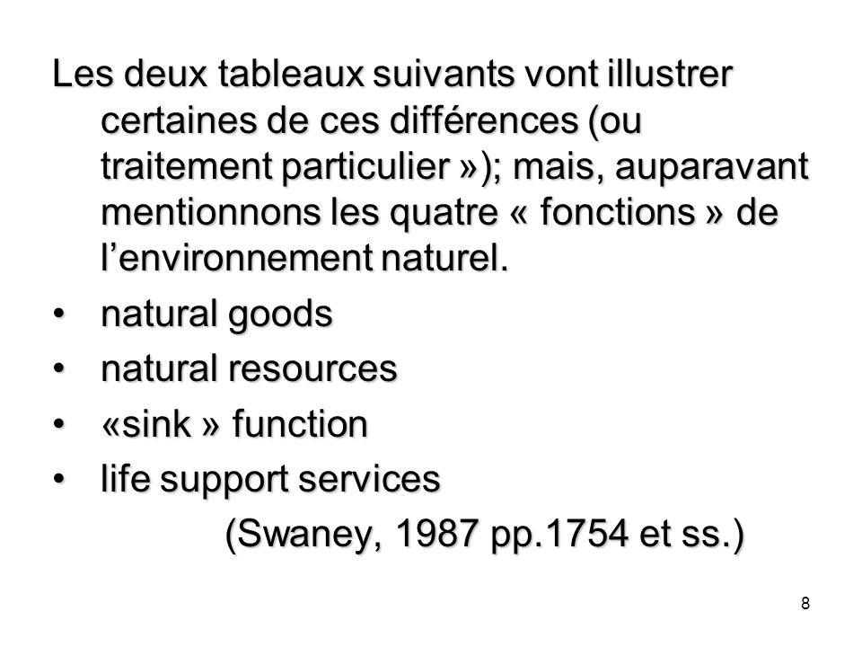 8 Les deux tableaux suivants vont illustrer certaines de ces différences (ou traitement particulier »); mais, auparavant mentionnons les quatre « fonc