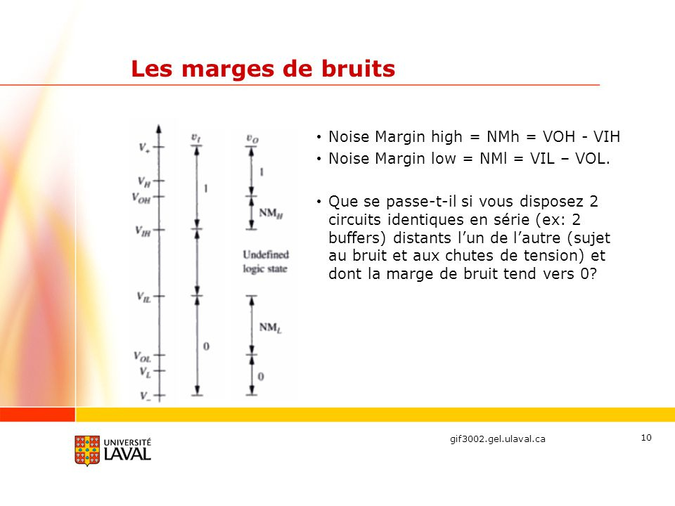 gif3002.gel.ulaval.ca 10 Les marges de bruits Noise Margin high = NMh = VOH - VIH Noise Margin low = NMl = VIL – VOL. Que se passe-t-il si vous dispos