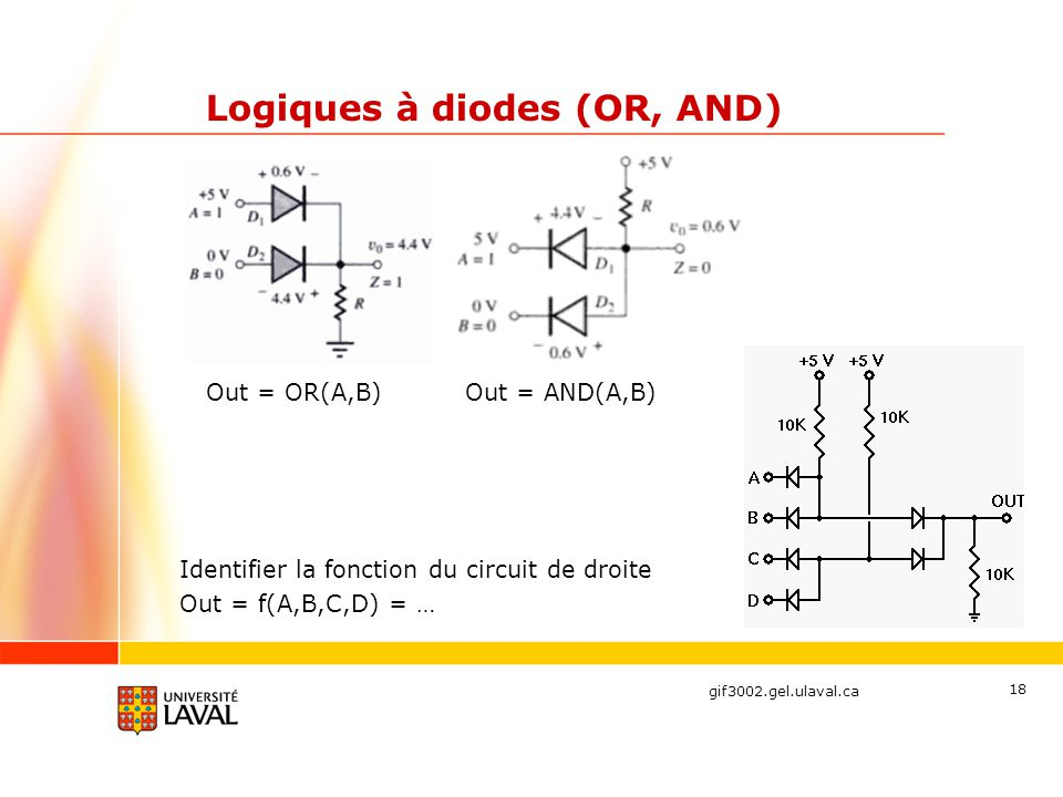 gif3002.gel.ulaval.ca 18 Logiques à diodes (OR, AND) Out = OR(A,B) Out = AND(A,B) Identifier la fonction du circuit de droite Out = f(A,B,C,D) = …