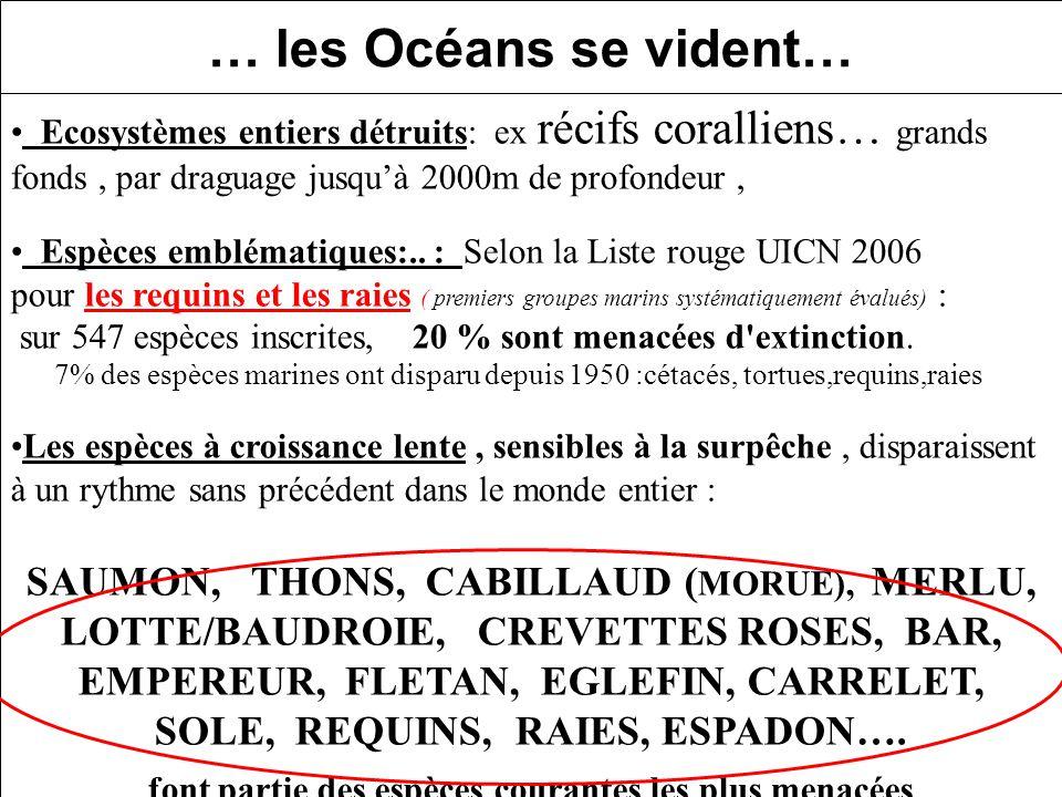… les Océans se vident… Ecosystèmes entiers détruits: ex récifs coralliens… grands fonds, par draguage jusquà 2000m de profondeur, Espèces emblématiques:..