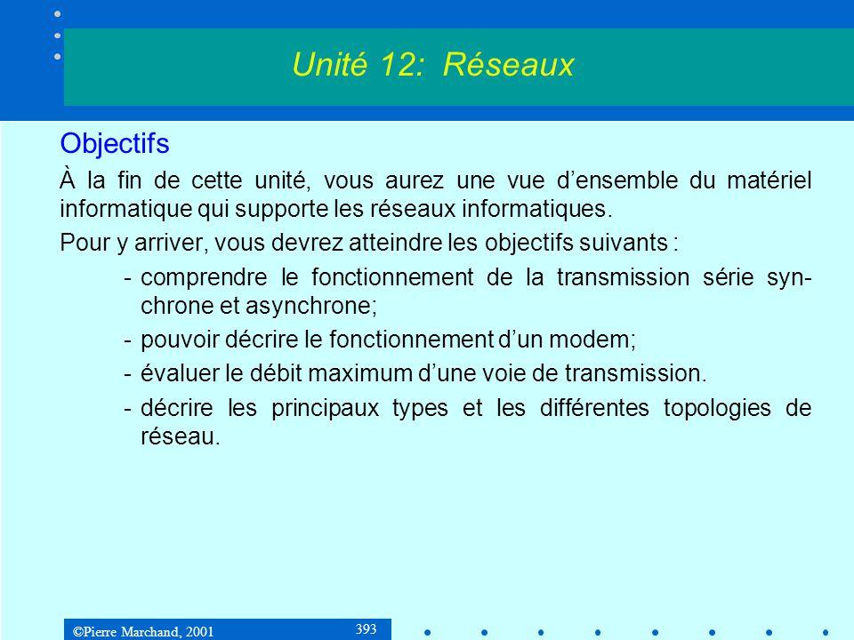 ©Pierre Marchand, 2001 393 Objectifs À la fin de cette unité, vous aurez une vue densemble du matériel informatique qui supporte les réseaux informatiques.
