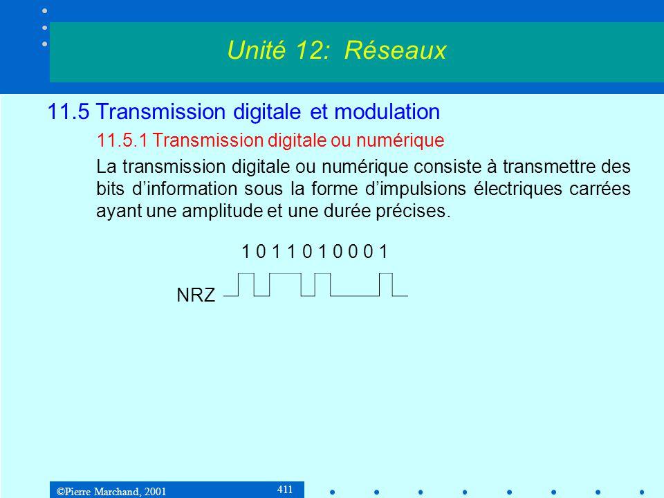 ©Pierre Marchand, 2001 411 11.5 Transmission digitale et modulation 11.5.1 Transmission digitale ou numérique La transmission digitale ou numérique consiste à transmettre des bits dinformation sous la forme dimpulsions électriques carrées ayant une amplitude et une durée précises.