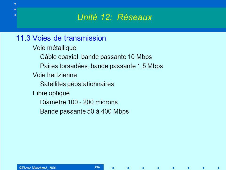 ©Pierre Marchand, 2001 394 11.3 Voies de transmission Voie métallique Câble coaxial, bande passante 10 Mbps Paires torsadées, bande passante 1.5 Mbps Voie hertzienne Satellites géostationnaires Fibre optique Diamètre 100 - 200 microns Bande passante 50 à 400 Mbps Unité 12: Réseaux