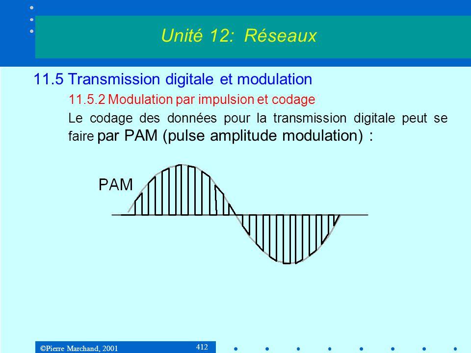©Pierre Marchand, 2001 412 11.5 Transmission digitale et modulation 11.5.2 Modulation par impulsion et codage Le codage des données pour la transmission digitale peut se faire par PAM (pulse amplitude modulation) : Unité 12: Réseaux