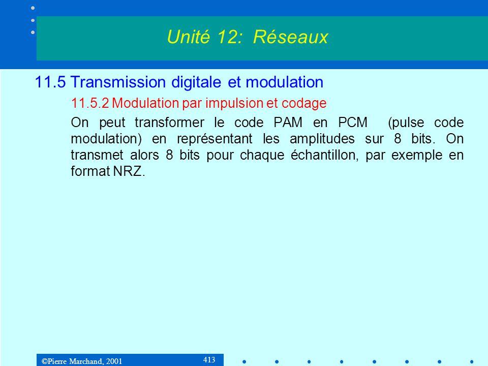 ©Pierre Marchand, 2001 413 11.5 Transmission digitale et modulation 11.5.2 Modulation par impulsion et codage On peut transformer le code PAM en PCM (pulse code modulation) en représentant les amplitudes sur 8 bits.