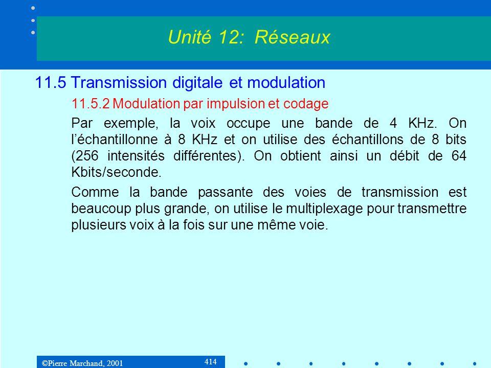 ©Pierre Marchand, 2001 414 11.5 Transmission digitale et modulation 11.5.2 Modulation par impulsion et codage Par exemple, la voix occupe une bande de 4 KHz.
