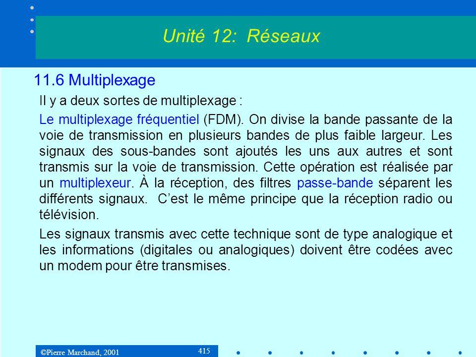 ©Pierre Marchand, 2001 415 11.6 Multiplexage Il y a deux sortes de multiplexage : Le multiplexage fréquentiel (FDM).