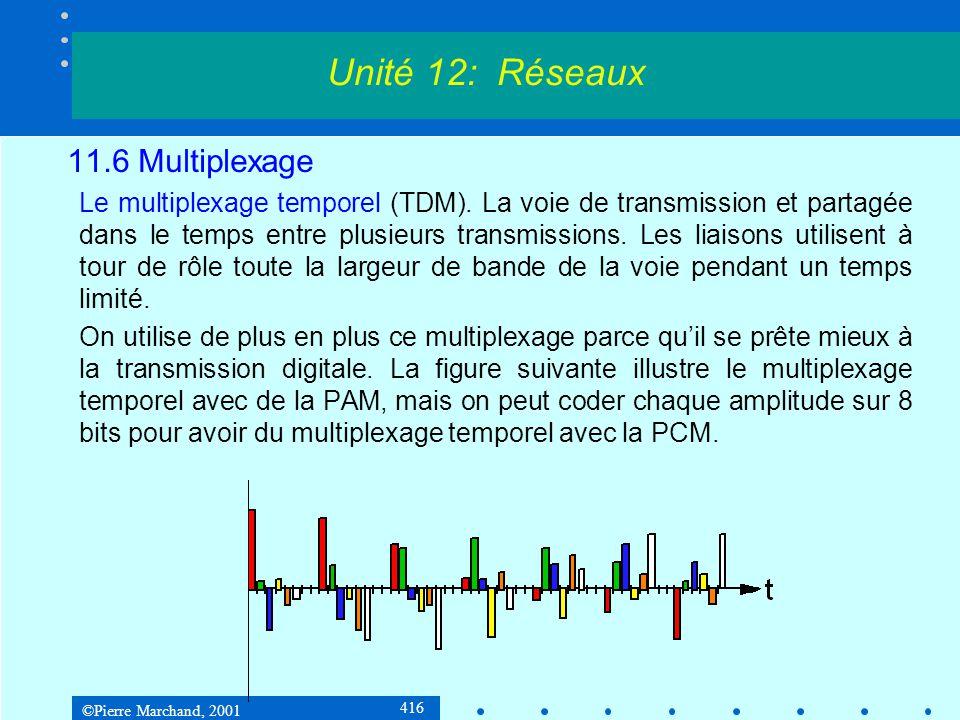 ©Pierre Marchand, 2001 416 11.6 Multiplexage Le multiplexage temporel (TDM).