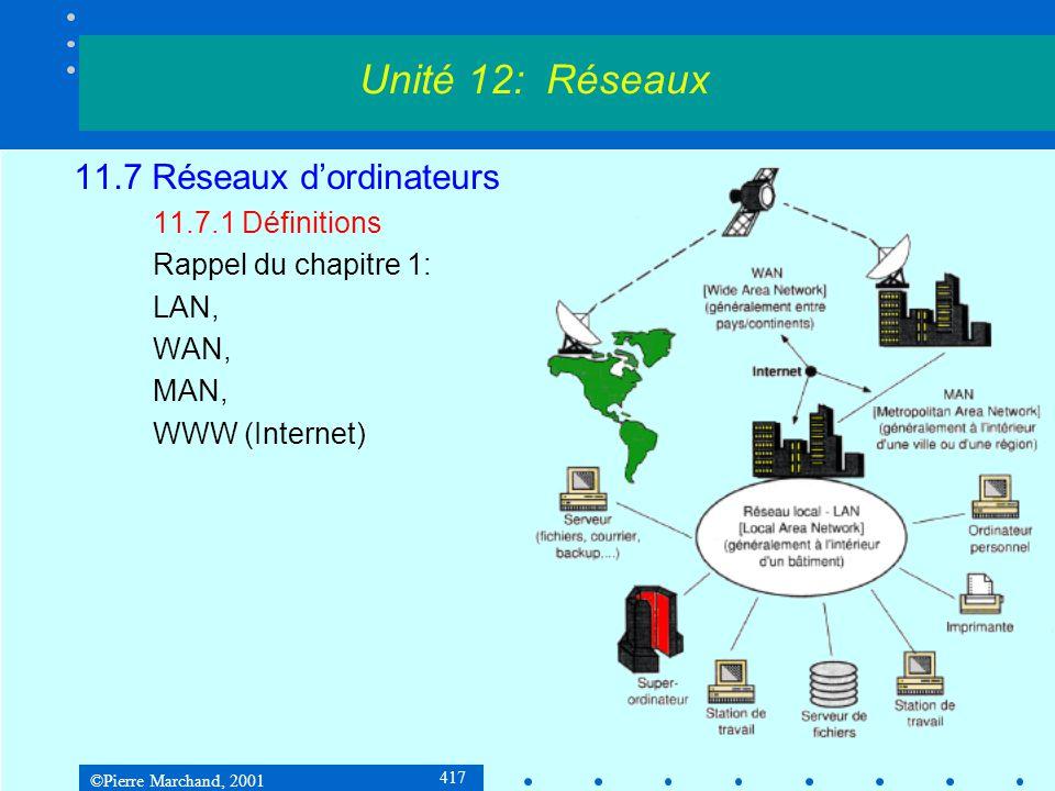 ©Pierre Marchand, 2001 417 11.7 Réseaux dordinateurs 11.7.1 Définitions Rappel du chapitre 1: LAN, WAN, MAN, WWW (Internet) Unité 12: Réseaux