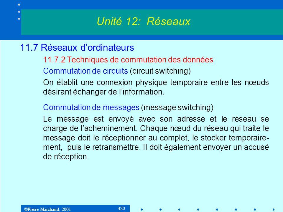 ©Pierre Marchand, 2001 420 11.7 Réseaux dordinateurs 11.7.2 Techniques de commutation des données Commutation de circuits (circuit switching) On établit une connexion physique temporaire entre les nœuds désirant échanger de linformation.