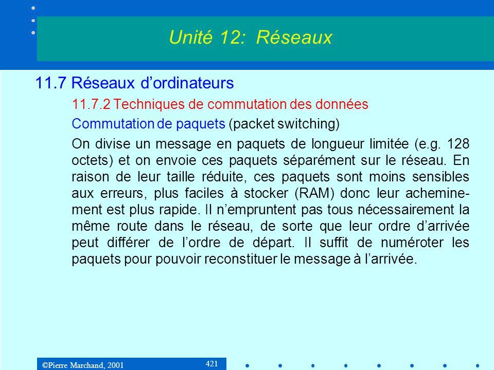 ©Pierre Marchand, 2001 421 11.7 Réseaux dordinateurs 11.7.2 Techniques de commutation des données Commutation de paquets (packet switching) On divise un message en paquets de longueur limitée (e.g.