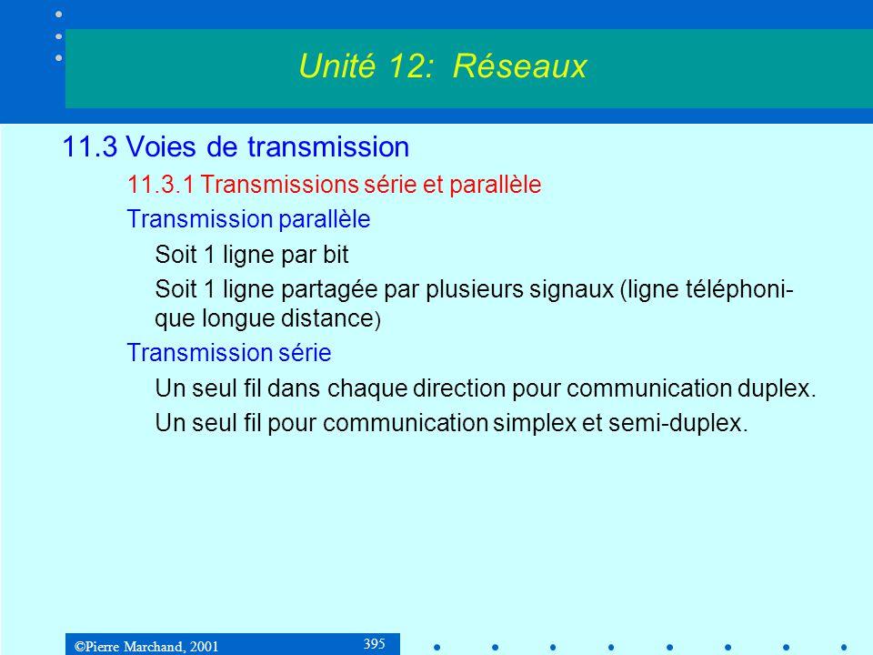 ©Pierre Marchand, 2001 395 11.3 Voies de transmission 11.3.1 Transmissions série et parallèle Transmission parallèle Soit 1 ligne par bit Soit 1 ligne partagée par plusieurs signaux (ligne téléphoni- que longue distance ) Transmission série Un seul fil dans chaque direction pour communication duplex.