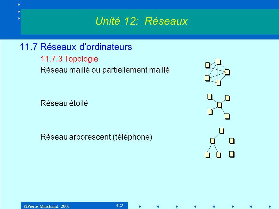 ©Pierre Marchand, 2001 422 11.7 Réseaux dordinateurs 11.7.3 Topologie Réseau maillé ou partiellement maillé Réseau étoilé Réseau arborescent (téléphone) Unité 12: Réseaux