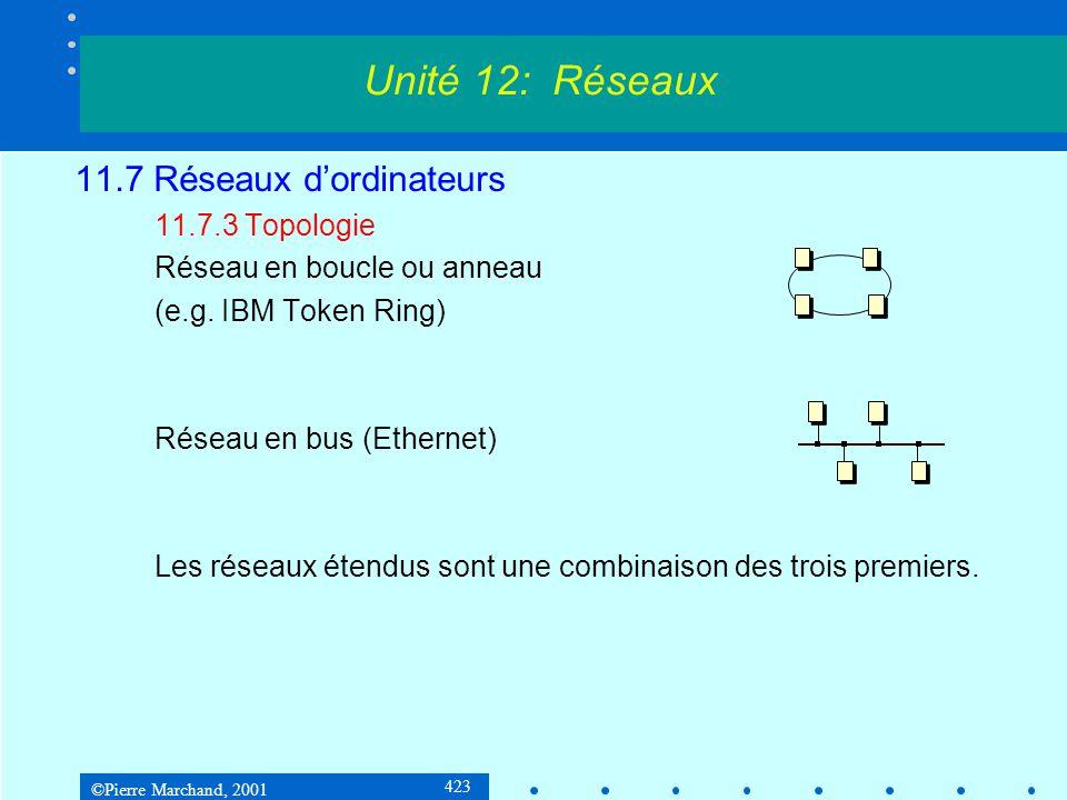 ©Pierre Marchand, 2001 423 11.7 Réseaux dordinateurs 11.7.3 Topologie Réseau en boucle ou anneau (e.g.