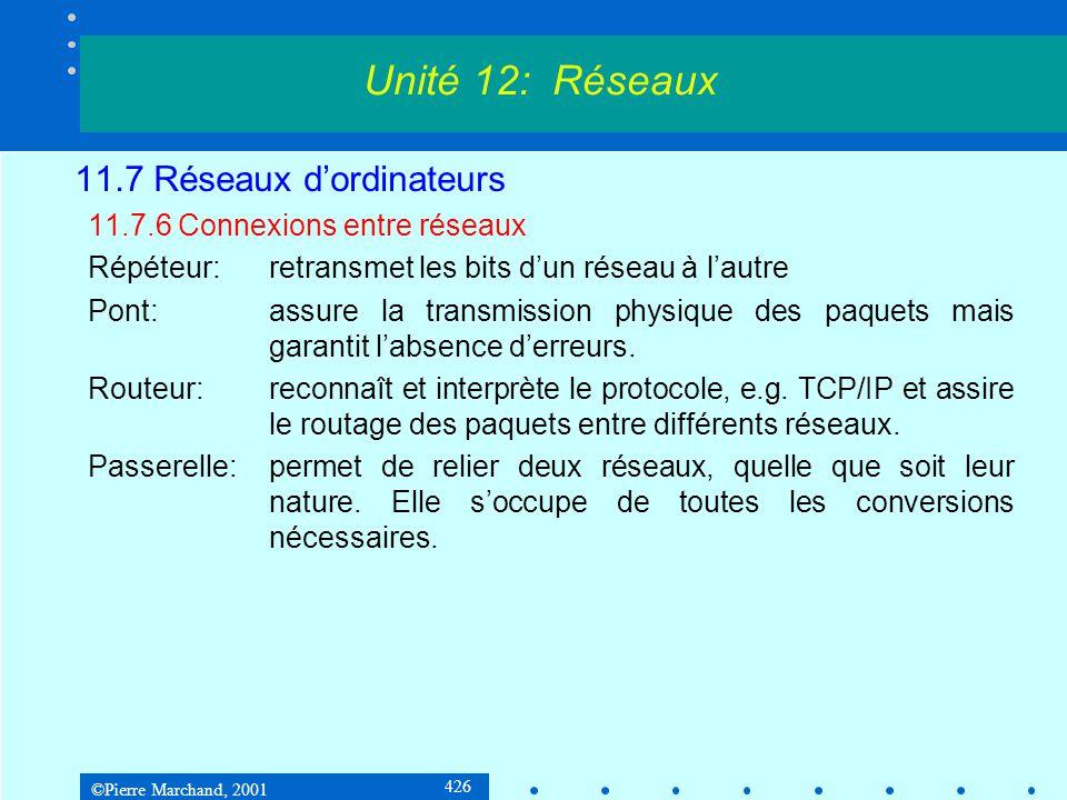 ©Pierre Marchand, 2001 426 11.7 Réseaux dordinateurs 11.7.6 Connexions entre réseaux Répéteur:retransmet les bits dun réseau à lautre Pont:assure la transmission physique des paquets mais garantit labsence derreurs.