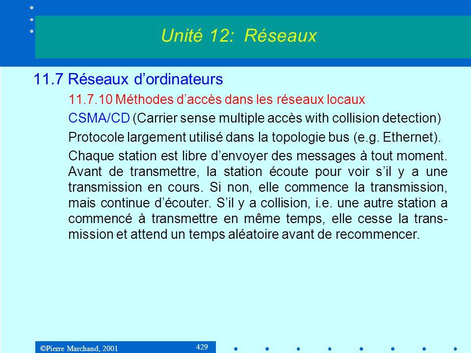 ©Pierre Marchand, 2001 429 11.7 Réseaux dordinateurs 11.7.10 Méthodes daccès dans les réseaux locaux CSMA/CD (Carrier sense multiple accès with collision detection) Protocole largement utilisé dans la topologie bus (e.g.