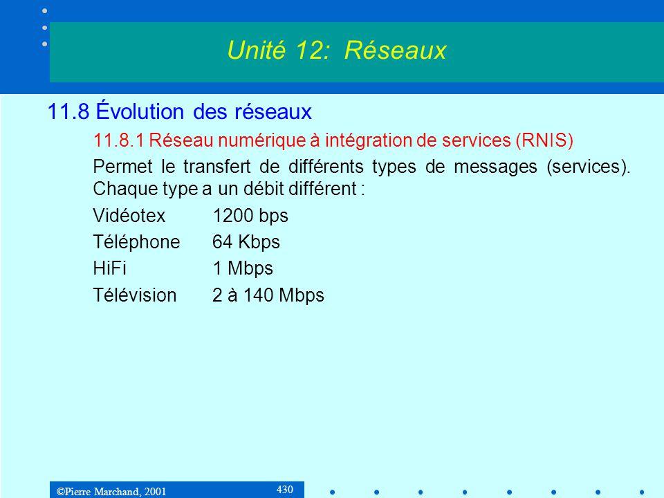 ©Pierre Marchand, 2001 430 11.8 Évolution des réseaux 11.8.1 Réseau numérique à intégration de services (RNIS) Permet le transfert de différents types de messages (services).