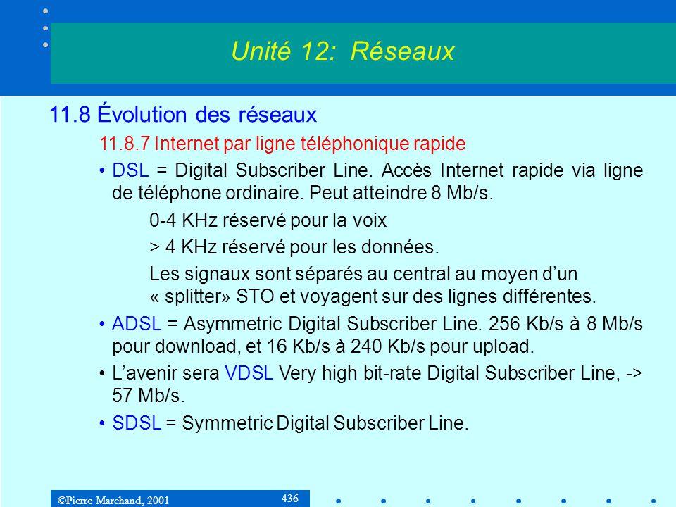 ©Pierre Marchand, 2001 436 Unité 12: Réseaux 11.8 Évolution des réseaux 11.8.7 Internet par ligne téléphonique rapide DSL = Digital Subscriber Line.
