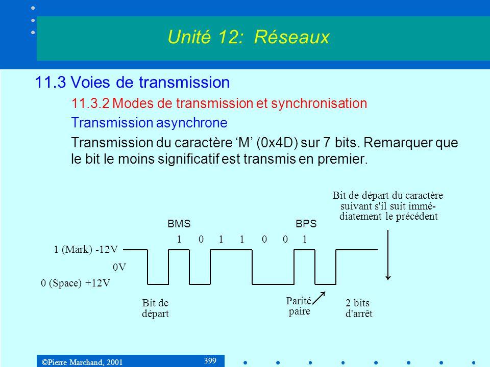 ©Pierre Marchand, 2001 399 11.3 Voies de transmission 11.3.2 Modes de transmission et synchronisation Transmission asynchrone Transmission du caractère M (0x4D) sur 7 bits.