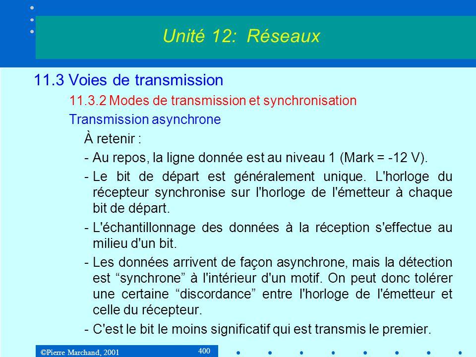 ©Pierre Marchand, 2001 400 11.3 Voies de transmission 11.3.2 Modes de transmission et synchronisation Transmission asynchrone À retenir : -Au repos, la ligne donnée est au niveau 1 (Mark = -12 V).