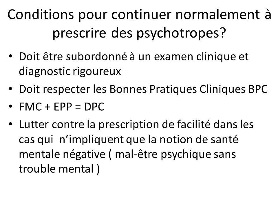 Conditions pour continuer normalement à prescrire des psychotropes? Doit être subordonné à un examen clinique et diagnostic rigoureux Doit respecter l