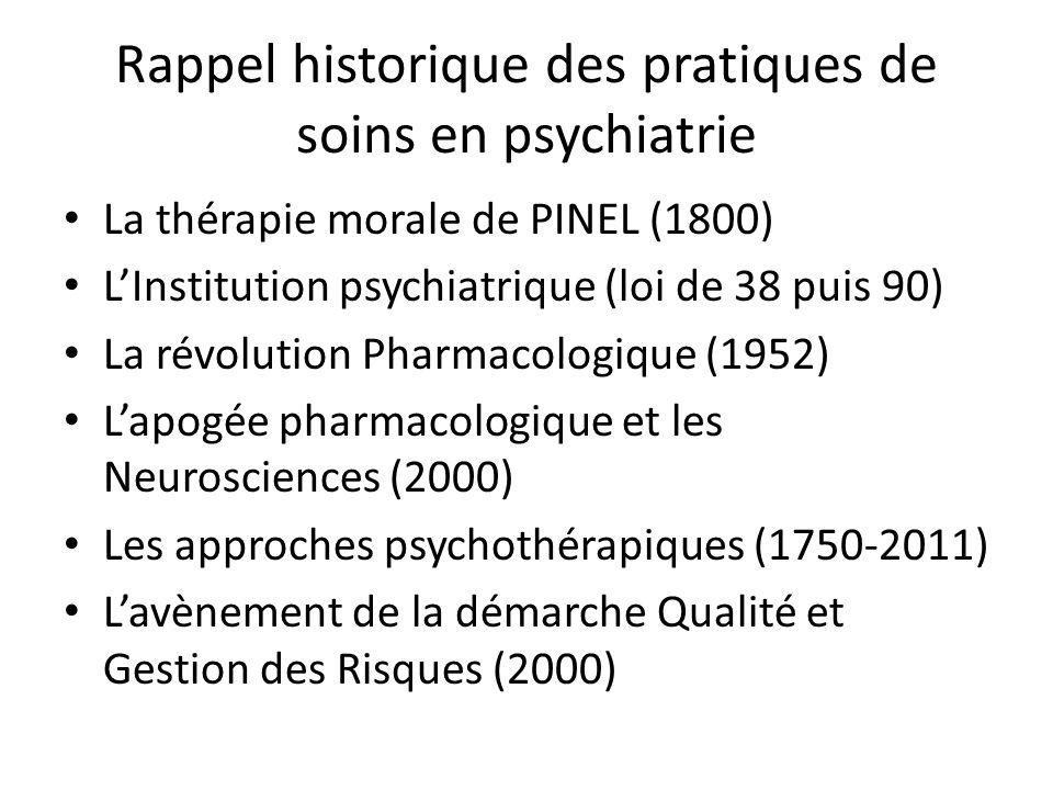 Rappel historique des pratiques de soins en psychiatrie La thérapie morale de PINEL (1800) LInstitution psychiatrique (loi de 38 puis 90) La révolutio