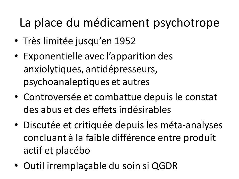 La place du médicament psychotrope Très limitée jusquen 1952 Exponentielle avec lapparition des anxiolytiques, antidépresseurs, psychoanaleptiques et