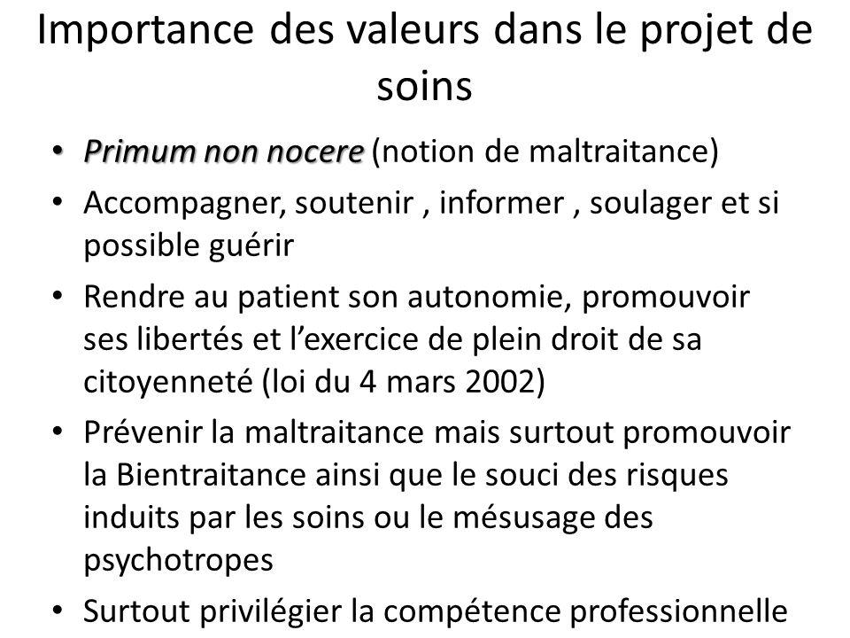 Importance des valeurs dans le projet de soins Primum non nocere Primum non nocere (notion de maltraitance) Accompagner, soutenir, informer, soulager