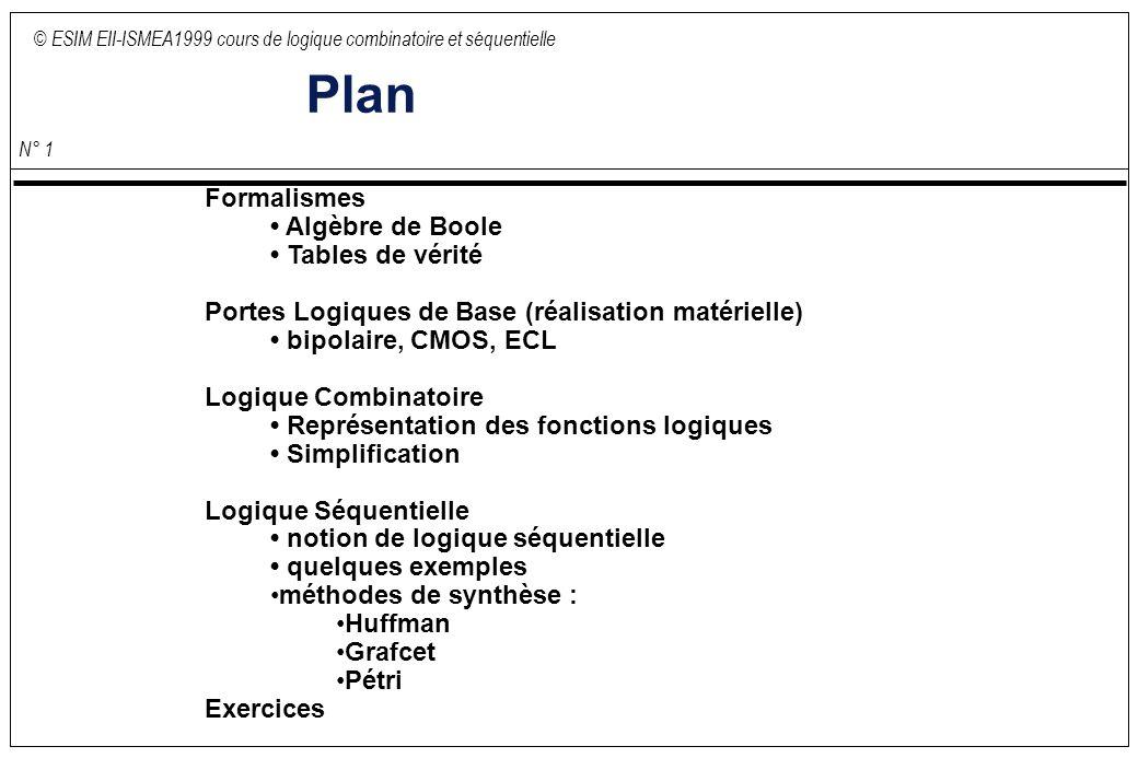 © ESIM EII-ISMEA1999 cours de logique combinatoire et séquentielle N° 1 Plan Formalismes Algèbre de Boole Tables de vérité Portes Logiques de Base (ré
