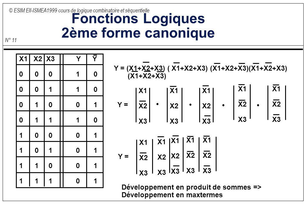 © ESIM EII-ISMEA1999 cours de logique combinatoire et séquentielle N° 11 Fonctions Logiques 2ème forme canonique X1 X2 X3 Y Y 0 0 0 1 0 0 0 1 1 0 0 1 0 0 1 0 1 1 1 0 1 0 0 0 1 1 0 1 0 1 1 1 0 0 1 1 1 1 0 1 Y = (X1+X2+X3) ( X1+X2+X3) (X1+X2+X3)(X1+X2+X3) (X1+X2+X3) Y = X1 X2 X3 X1 X2 X3 X1 X2 X3 X1 X2 X3 X1 X2 X3 Y = X1 X2 X3 X1 X2 X3 X1 X2 X3 X1 X2 X3 X1 X2 X3 Développement en produit de sommes => Développement en maxtermes
