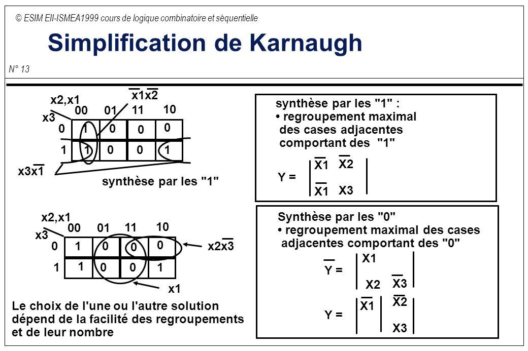 © ESIM EII-ISMEA1999 cours de logique combinatoire et séquentielle N° 13 Simplification de Karnaugh x2,x1 0001 11 10 0 1 0 1 x3 1 10 00 0 synthèse par les 1 : regroupement maximal des cases adjacentes comportant des 1 Y = X1 X2 X3 synthèse par les 1 x2,x1 0001 11 10 0 1 0 1 x3 1 10 00 0 Synthèse par les 0 regroupement maximal des cases adjacentes comportant des 0 Y = X1 X2 X3 x2x3 x1 x3x1 x1x2 Le choix de l une ou l autre solution dépend de la facilité des regroupements et de leur nombre Y = X1 X2 X3