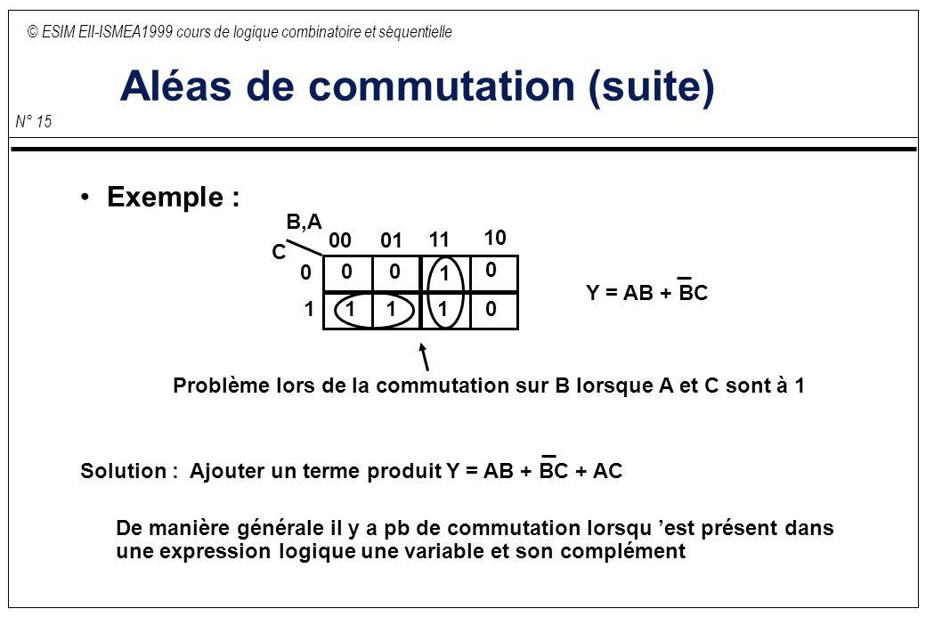 © ESIM EII-ISMEA1999 cours de logique combinatoire et séquentielle N° 15 Aléas de commutation (suite) Exemple : B,A 0001 11 10 0 1 0 0 C 1 00 11 1 Y =