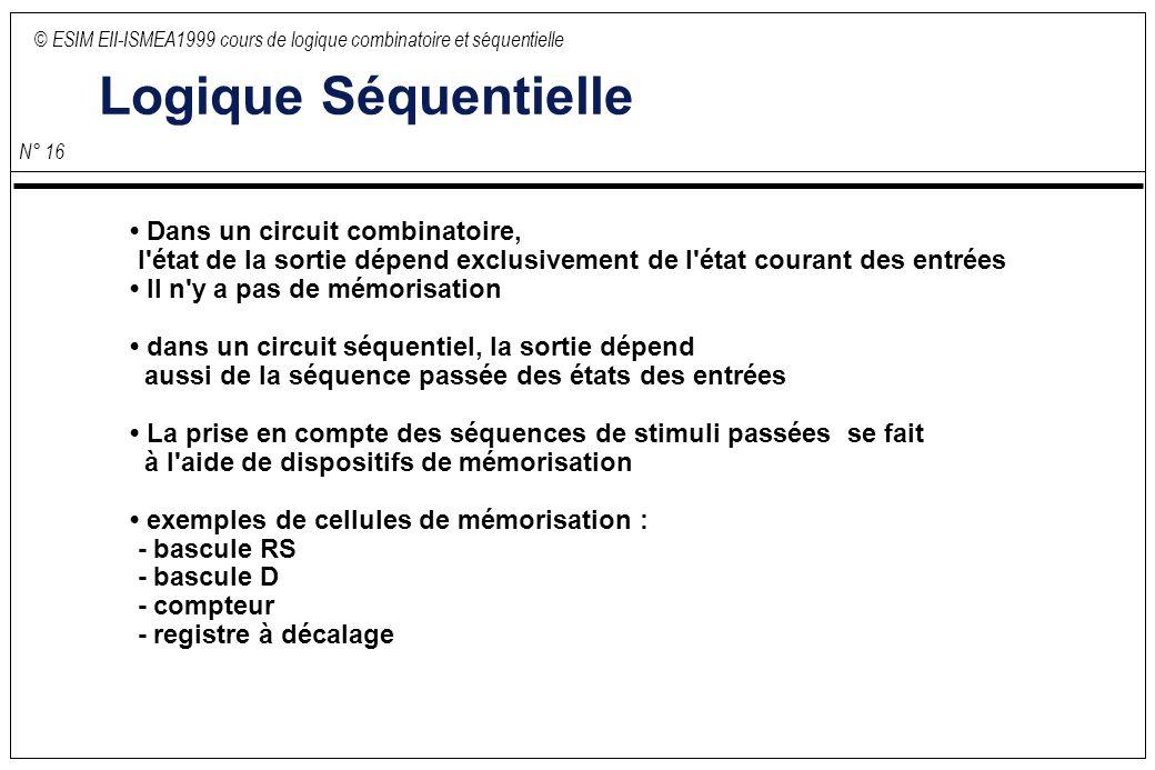 © ESIM EII-ISMEA1999 cours de logique combinatoire et séquentielle N° 16 Logique Séquentielle Dans un circuit combinatoire, l'état de la sortie dépend