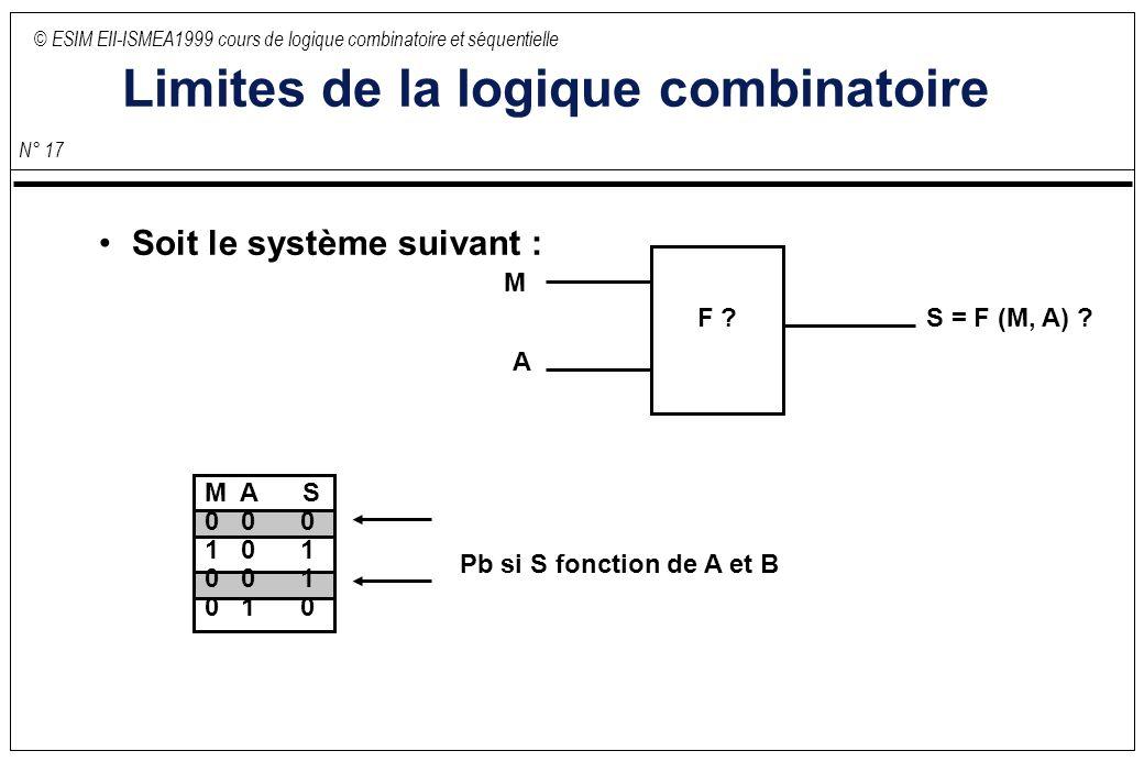 © ESIM EII-ISMEA1999 cours de logique combinatoire et séquentielle N° 17 Limites de la logique combinatoire Soit le système suivant : F ? M A S = F (M