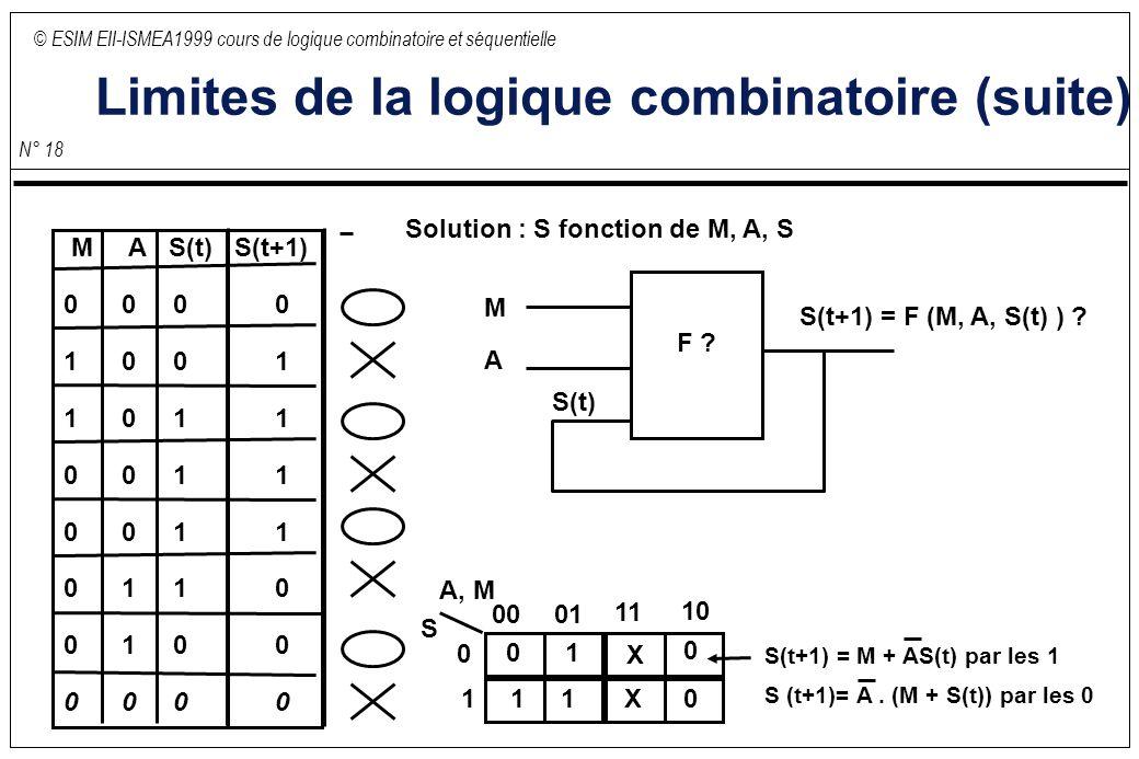 © ESIM EII-ISMEA1999 cours de logique combinatoire et séquentielle N° 18 Limites de la logique combinatoire (suite) F ? M A S(t+1) = F (M, A, S(t) ) ?