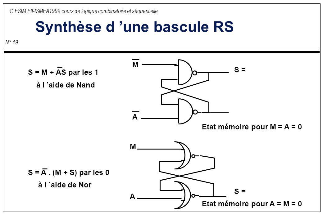 © ESIM EII-ISMEA1999 cours de logique combinatoire et séquentielle N° 19 Synthèse d une bascule RS S = M + AS par les 1 à l aide de Nand S = A.