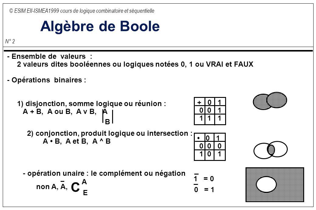 © ESIM EII-ISMEA1999 cours de logique combinatoire et séquentielle N° 2 Algèbre de Boole + 0 1 0 0 1 1 1 1 0 1 0 0 0 1 0 1 - opération unaire : le complément ou négation 1 = 0 0 = 1 B 2) conjonction, produit logique ou intersection : A B, A et B, A ^ B non A, A, C A E - Ensemble de valeurs : 2 valeurs dites booléennes ou logiques notées 0, 1 ou VRAI et FAUX - Opérations binaires : 1) disjonction, somme logique ou réunion : A + B, A ou B, A v B, A