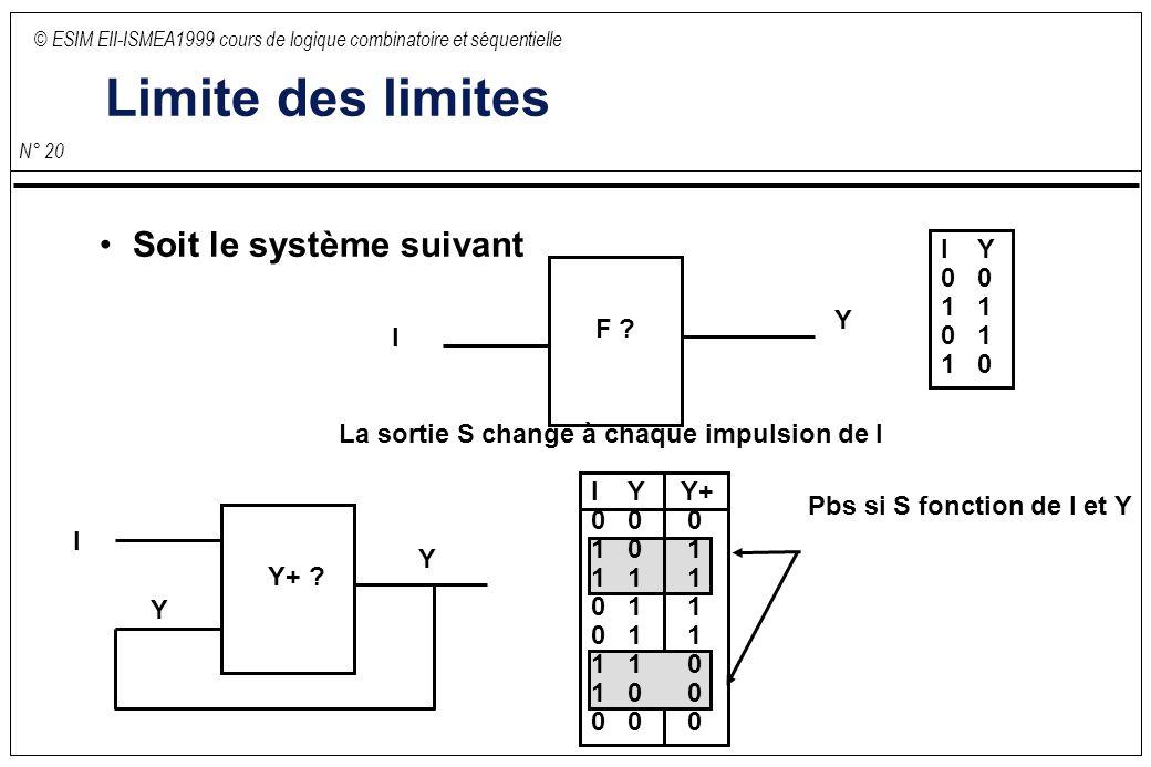 © ESIM EII-ISMEA1999 cours de logique combinatoire et séquentielle N° 20 Limite des limites Soit le système suivant Pbs si S fonction de I et Y F ? I